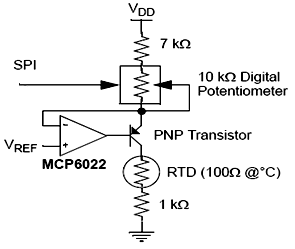 电阻探测器测量的应用