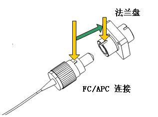 分布式光纤测温系统怎么设置