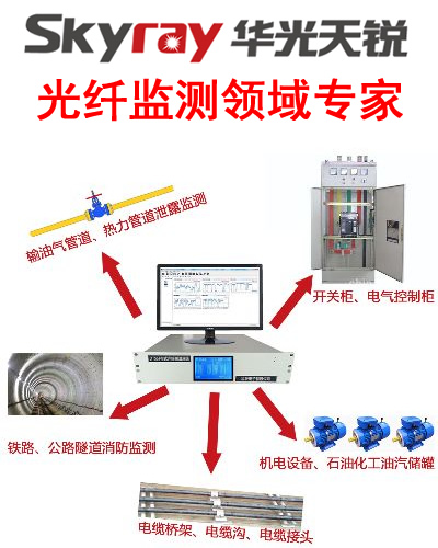 光纤周界安防报警系统关键词